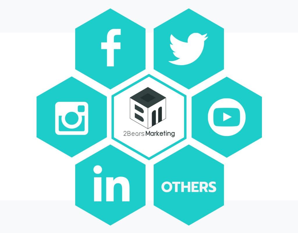 social profile คืออะไร โดย 2bearsmarketing